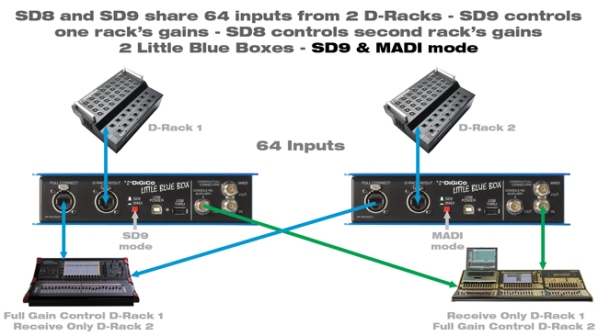 digico_lbb_features2