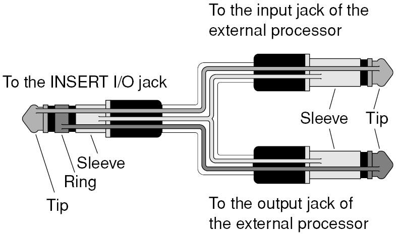 insert_diagram